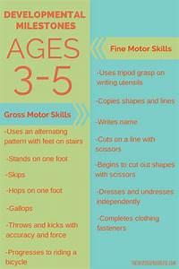 Toddler Foot Growth Chart The 25 Best Developmental Milestones Checklist Ideas On