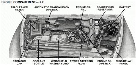 Diagram 2004 Dodge Durango 5 7 Engine Conpartment by Wiring Diagram 2005 Dodge Ram 1500 Fixya In Dodge Ram