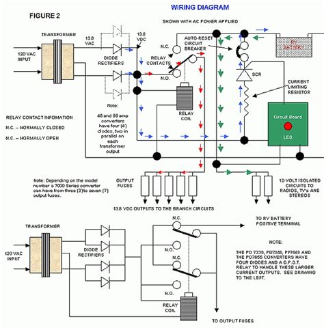 rv power converter wiring diagram wiring diagram and