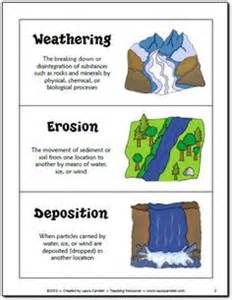 Worksheets Weathering Erosion And Deposition Worksheets weathering erosion and deposition worksheets delibertad delibertad