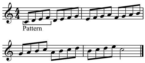 Follow these simple steps : File:Four note ascending melodic pattern.png - Wikimedia Commons