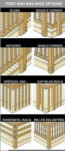 Deck Railing    Post Diagram  Buildingadeck