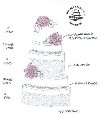consultations  orleans custom wedding cakes pure cake