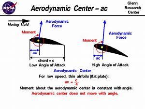 Image Gallery Nasa Aerodynamics