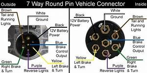 Six Pin Trailer Connector Wiring Diagram