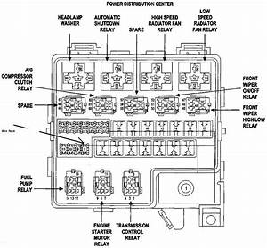 Chrysler 200 2012 Fuse Diagram  Slight Problem  2008