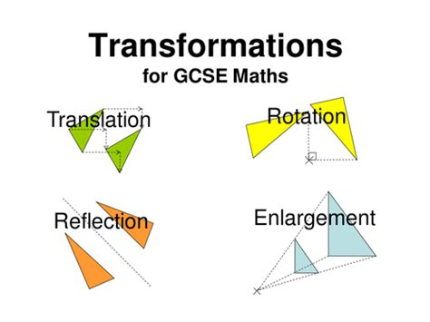 Transformations By Lynneinjapan  Teaching Resources Tes