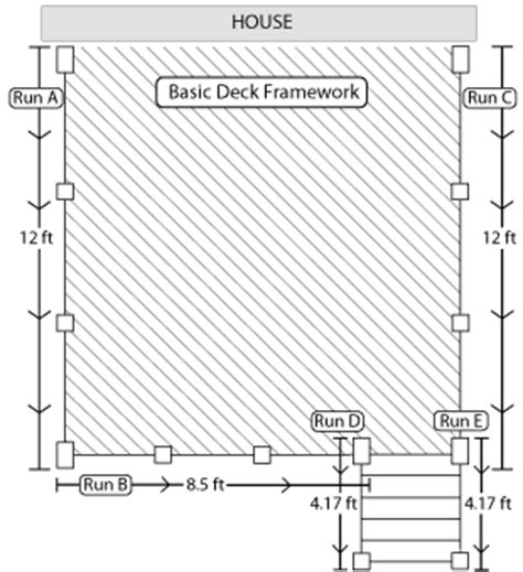 deck railing spacing between posts wire cable railings wire wiring diagram and circuit