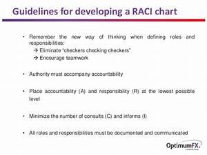 Raci Chart Definition Raci Methodology