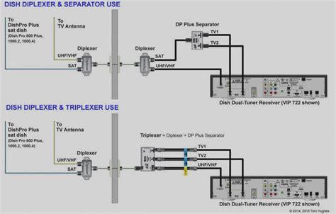 dish vip722k wiring diagram automotive wiring diagrams