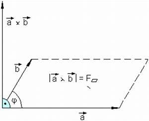 Betrag Vektor Berechnen : das vektorielle produkt ~ Themetempest.com Abrechnung
