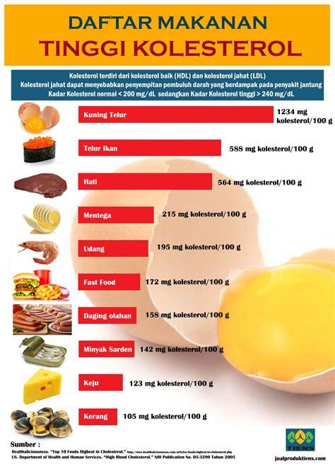 5 gejala atau ciri ciri kolesterol ldl tinggi dalam darah
