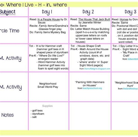 all about me lesson plans for preschool where i live lesson plan all about me unit for 669