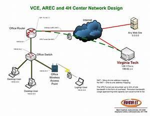 14 Cisco Hardware Vpn Icon Images