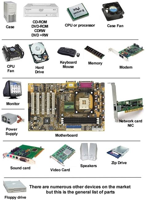 cabinet names and functions computer hardware computer hardware chart