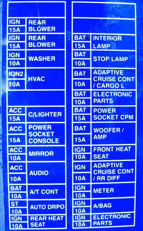 nissan vanette  front fuse boxblock circuit breaker diagram carfusebox