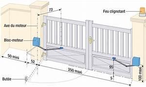 Moteur Portail Electrique : automatiser un portail battant nice automatisme sfrcegetel ~ Premium-room.com Idées de Décoration