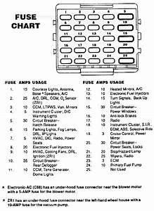 1986 Corvette Fuse Box Location