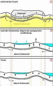 Erdmasse Berechnen : gc3myg5 faszination nordkap post glasiale landl fte earthcache in finnmark norway created ~ Themetempest.com Abrechnung