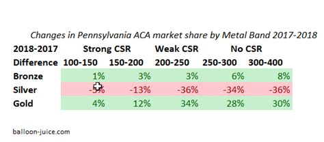 rational choice   aca marketplace pennsylvania