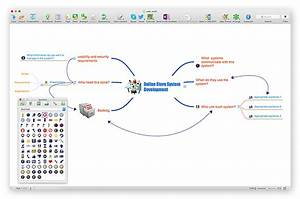 Using Mind Maps For Agile Development