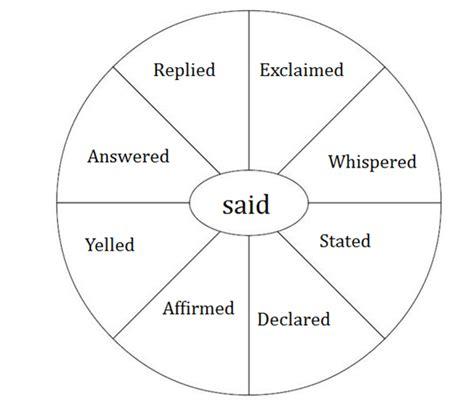 vocabulary instruction esl teacher