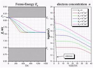 Fermi Energie Berechnen : fermi energy ~ Themetempest.com Abrechnung