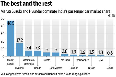 Volkswagen's uphill passage to India is worth the drive ...
