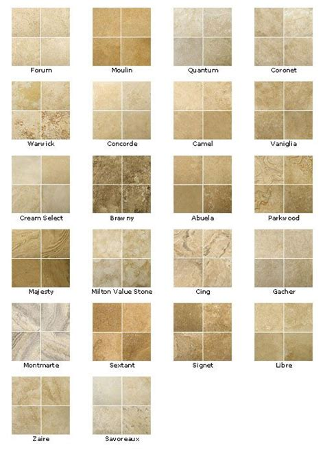 floor tile pattern names travertine colors kitchen floors pinterest