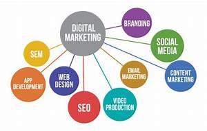 Digital Marketing Budgets for Independent Hotels ...