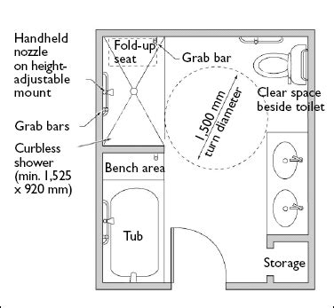 Assisted Bathroom Dimensions by Bathroom Layout Bathroom Layout Bathroom