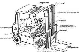similiar fork lift diagram keywords clark forklift lights wiring diagram image wiring diagram