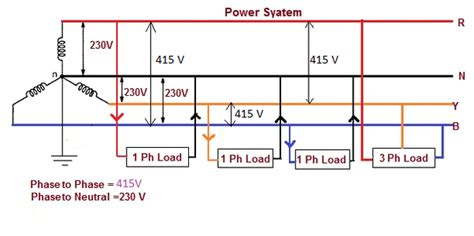 230 Single Phase Diagram by Why Is Neutral Wire Not Required For 3 Phase 3 Wire