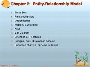 2  Entity Relationship Model In Dbms