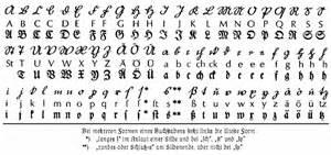 abc design tã rhopser bund für deutsche schrift und sprache abc tafeln