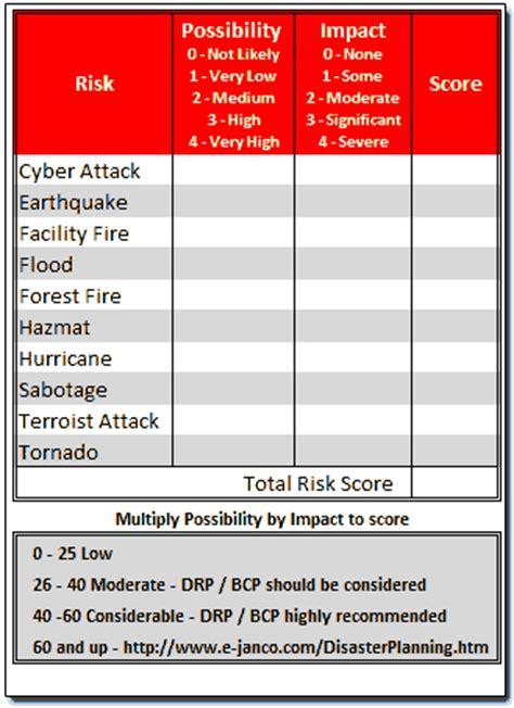 disaster plan risk assessment