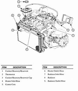 service manual how to install thermostat on a 2002 saturn With saturn vue engine