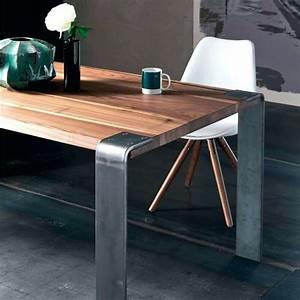 Pied De Table Metal Industriel : pied de table metal industriel ~ Teatrodelosmanantiales.com Idées de Décoration