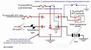 Testing Temperature Switching Relay