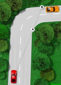 Limit Point Analysis  U2013 Driving Test Tips