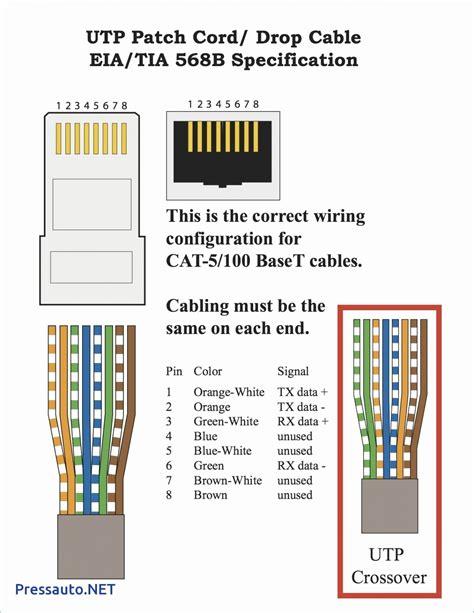Cat5 B Wiring Diagram by Wiring Diagram Cat5 To Usb Usb Wiring Diagram