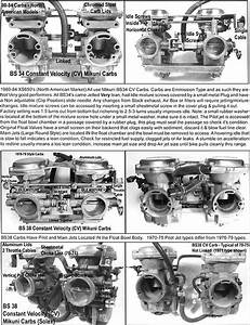 Carburetor - What Mikuni Carb Model Do I Have