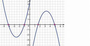 Quadratische Funktionen Scheitelpunkt Berechnen : bestimmen der eigenschaften von quadratischen funktionen ~ Themetempest.com Abrechnung