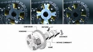 Toyota Camry 2007-2011 How To Replace Vvt Sensor