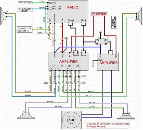 kenwood radio wiring diagram  drone fest