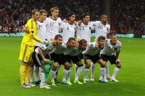 Mondiali di calcio | Scommesse Champions