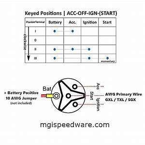 Universal Key Switch  U2013 4 Position