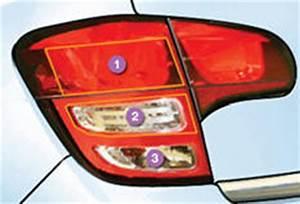 Changer Ampoule 208 : manuel du conducteur citro n c3 feux arri re changement d 39 une lampe v rifications c3 manuel ~ Medecine-chirurgie-esthetiques.com Avis de Voitures