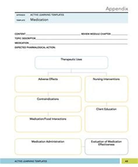 Concept Map Templates Teachers by Free Concept Map Template Google Search Teacher In