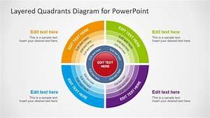 4 Layer Quadrants Diagram Powerpoint